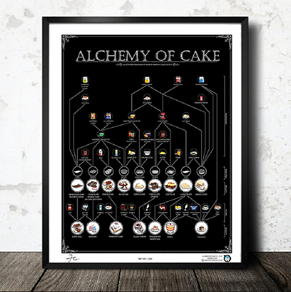 ALCHEMY OF CAKE: BLACK/BLUE/PINK