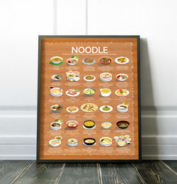 The Noodle Poster