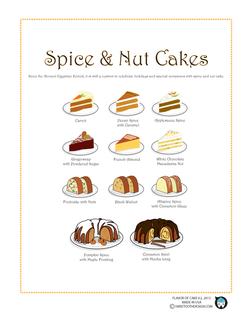 Spice & Nut Cakes