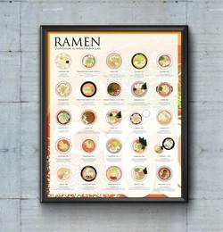 The Ramen Poster