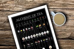 Alchemy of Tea