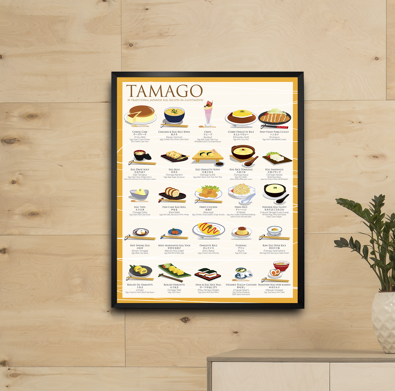 Tamago Poster