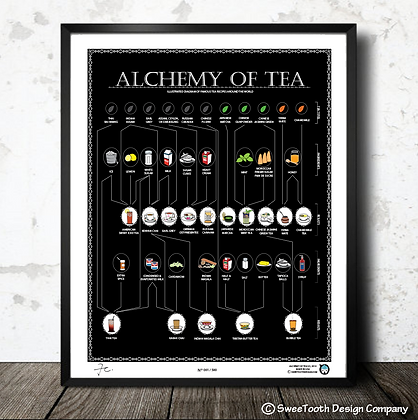 ALCHEMY OF TEA, BLACK (Limited Edition)