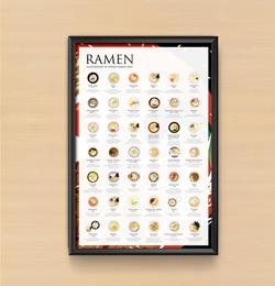 The Ramen Poster 2.0