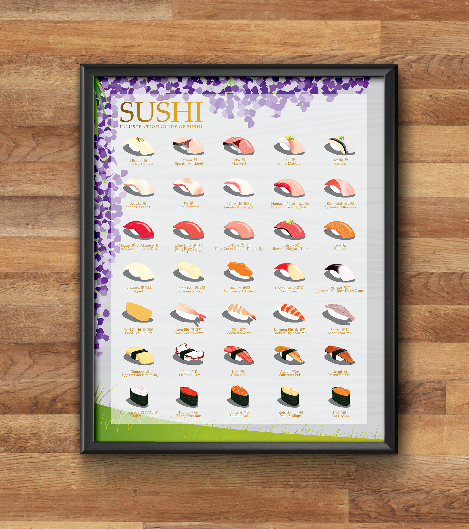 The Sushi Poster