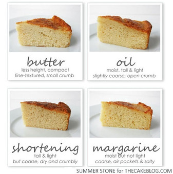 CAKE: A comparison of butter, oil, shortening, & margarine