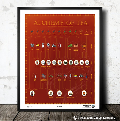 ALCHEMY OF TEA, RED (Limited Edition)