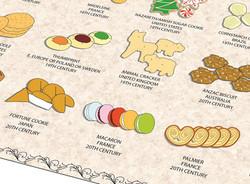 Genesis of Cookies