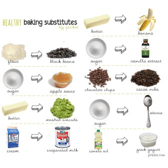 Healthy Substitute for Baking