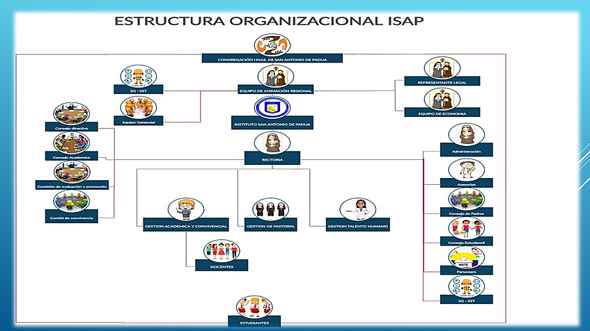 IMG. ESTRUCTURA ISAP.png