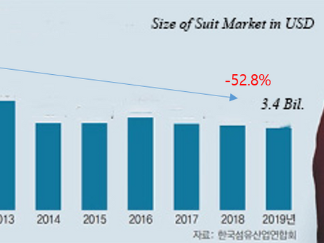 Suit Market shrinks in Korea(but, what is the suit to you?)