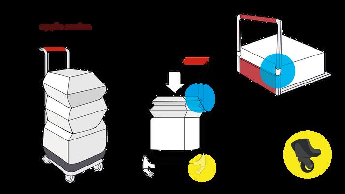 Packaging Alternative 3