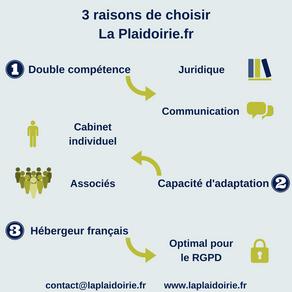 Pourquoi choisir La Plaidoirie.fr ? n°1
