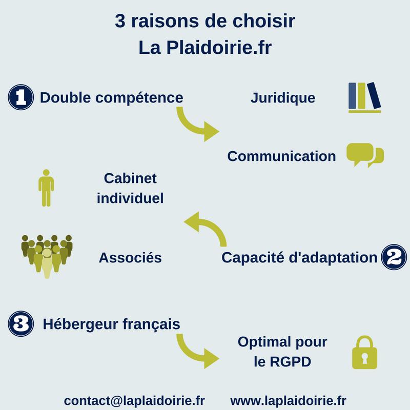 Trois raisons de choisir La Plaidoirie.fr