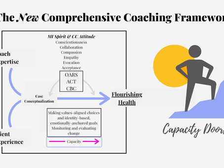 Bridging the Gap with Comprehensive Coaching: An Iterative, Heuristic Update to the Framework