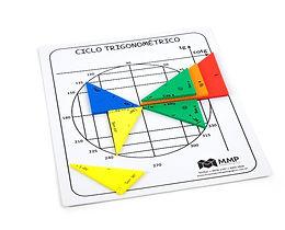 Ciclo Trigonométrico com Triângulos