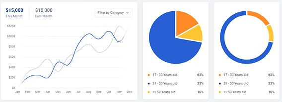 KPI Mockup Content.png