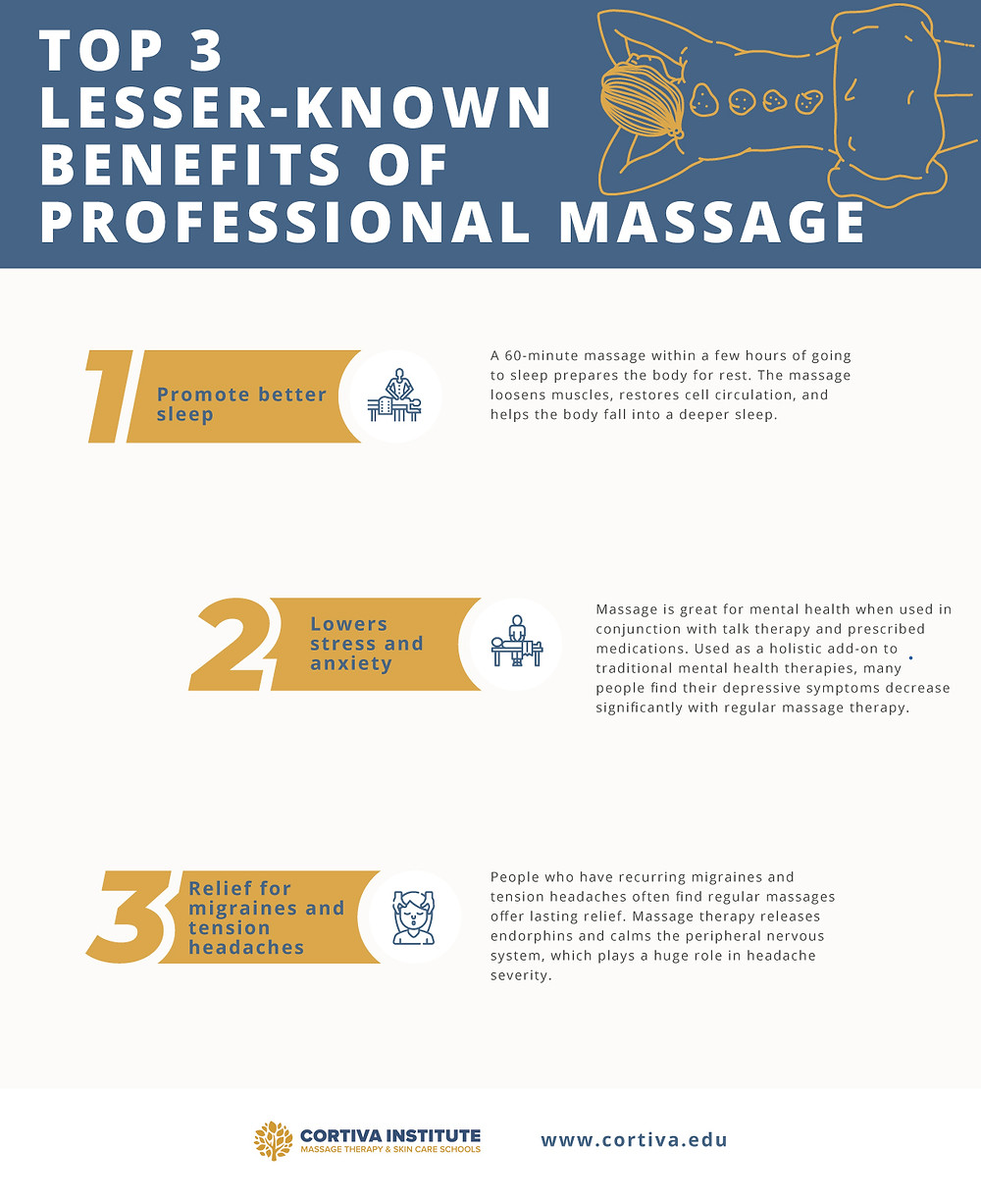 Top 3 Lesser-Known Benefits of Professional Massage