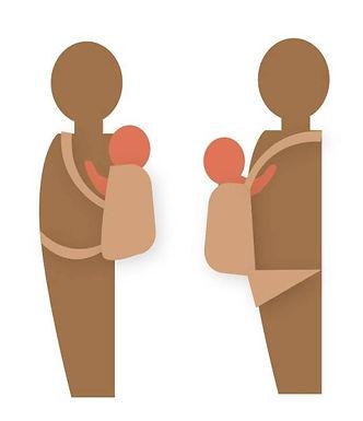 Q. 有些揹巾有腰帶,有些沒有。請問腰帶的好處是什麼、如何綁腰帶、什麼位置才正確呢?