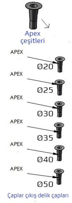 hidrosiklon apex çeşitler