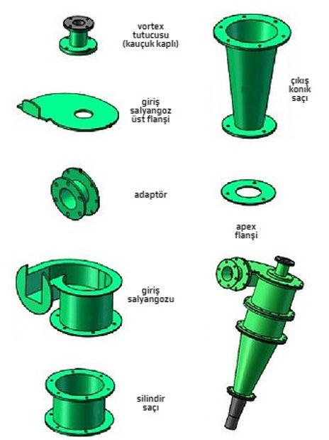 hidrosiklon parçaları