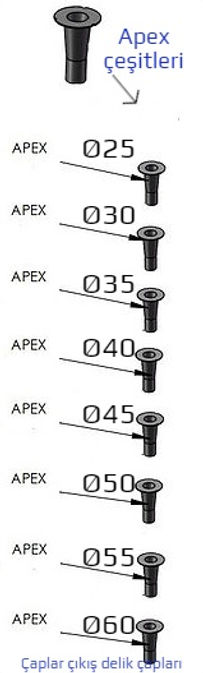 hidrosiklon apex çeşitleri