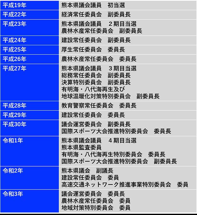 議員経歴.png