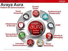 avaya-aura-n.jpg