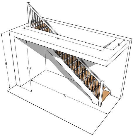 Jak zmierzyć schody proste