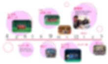 スクリーンショット 2020-03-26 4.18.17.png