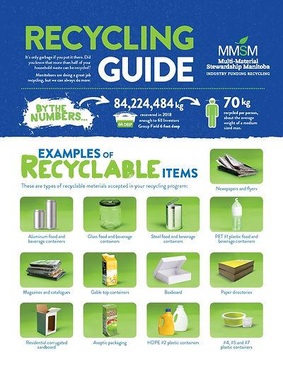 Municipal Recycling Guide V1 MMSM logo -