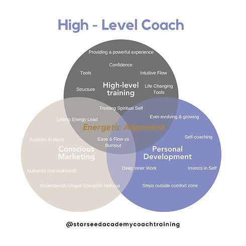 Starseed Academy High-Level Coaching.jpe