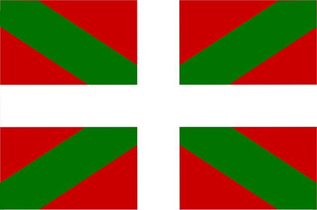 Basque (Euskara) Genealgy Research
