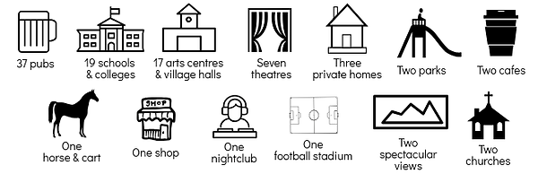 types of venue 2.png