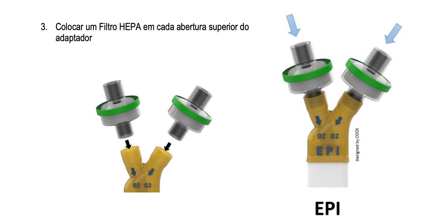 Como EPI (Peça Y - CODI)