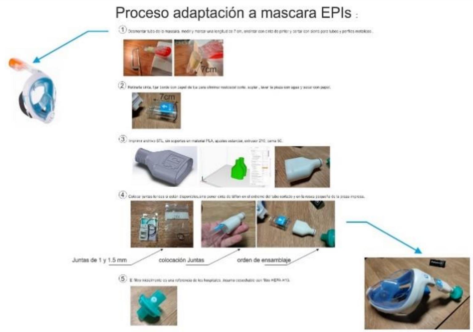 Processo de adaptação da máscara para EPIs