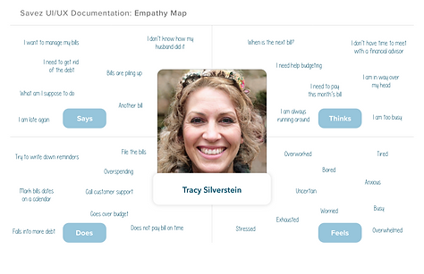 Maney Empathy Map.png
