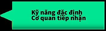 特定技能受入-ベトナム語.png
