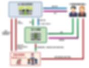 登録支援機関-日本語.jpg