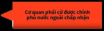ベトナム送り出し機関-ベトナム語.png