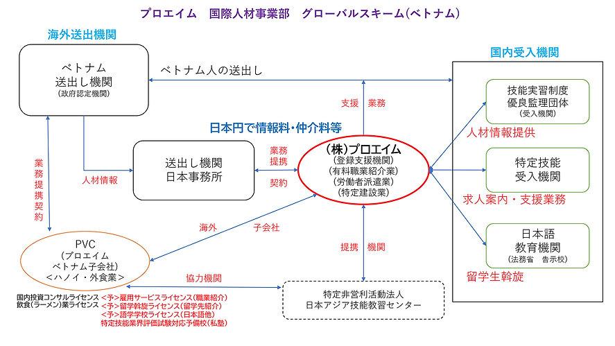 PVC 斡旋仲介案内全体像-日本語-修正.jpg