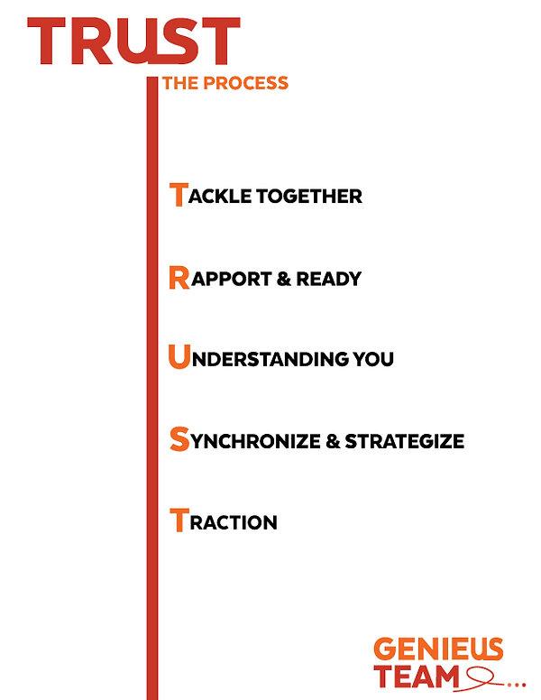 Trust-the-Process.jpg