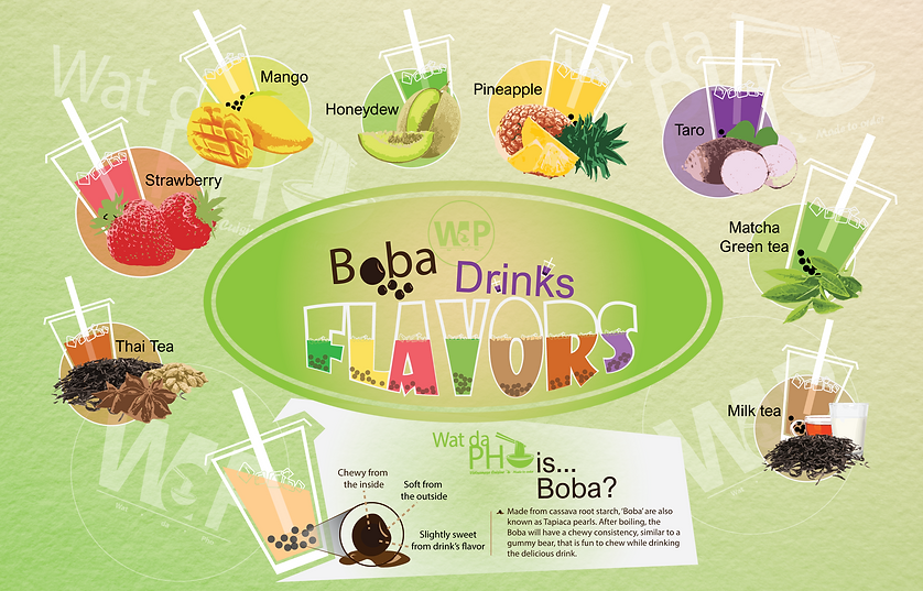 Boba drinks poster0.png