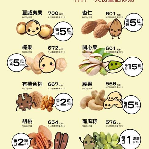 每天吃多少堅果最健康?10g各類堅果到底有多少?