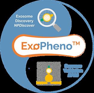 ExoPheno platform fixed.png