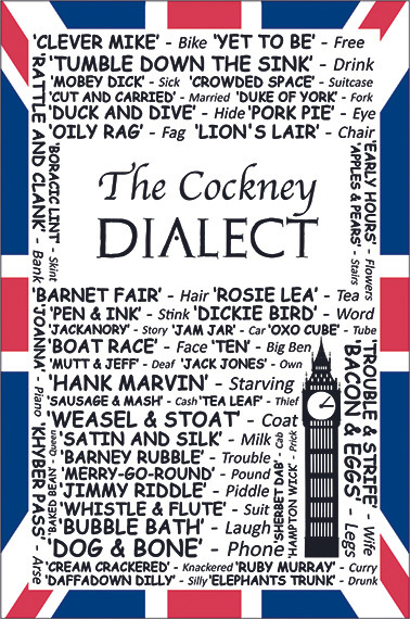 005250 Cockney dialect