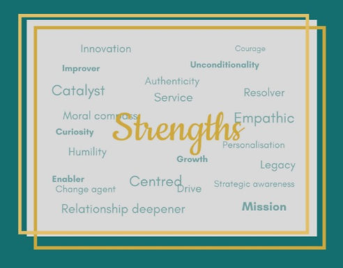 Strengths coaching Strengths Profile Leadership development Karen Felton CompassHR Stirling Scotland