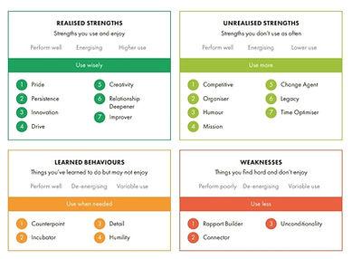 Strengths Profile Develop your leadership strengths Coaching with Karen Felton online coaching Scotland UK