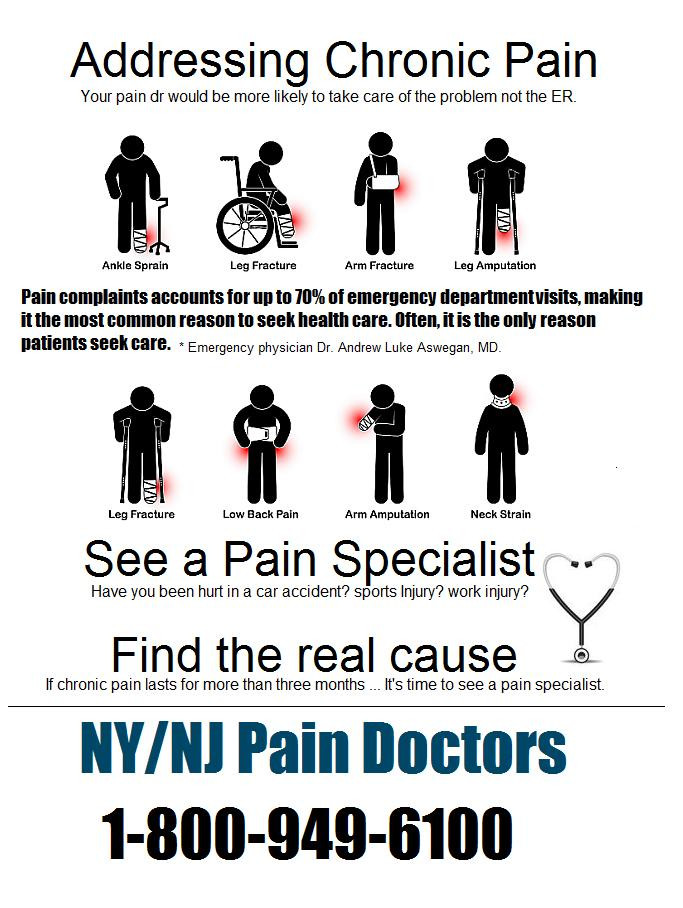 Brooklyn Doctors For Chronic Pain