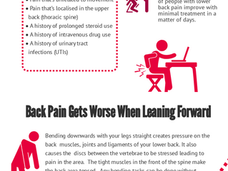 Back pain stats and facts